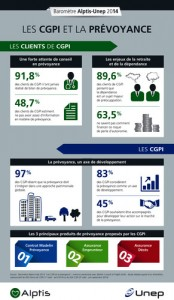 Infographie_CGPI (14)