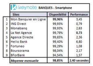 keynoteSmart
